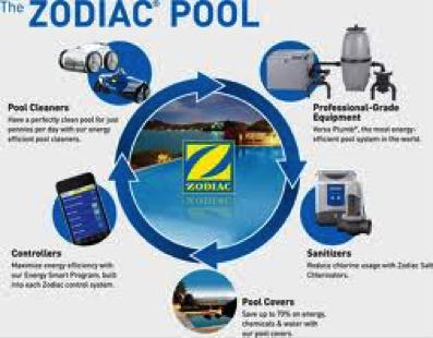 zodiac-pool